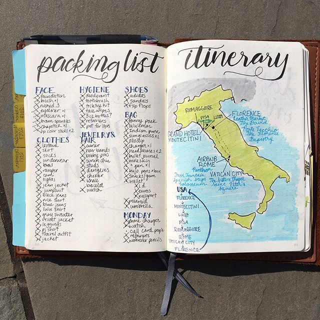 16 Bullet Journal Travel Page Ideas To Inspire Some Serious Wanderlust – TheFab20s