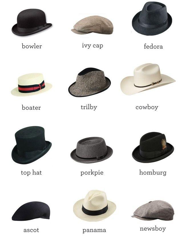 Hat Fashion Mens Hats Fashion Types Of Mens Hats