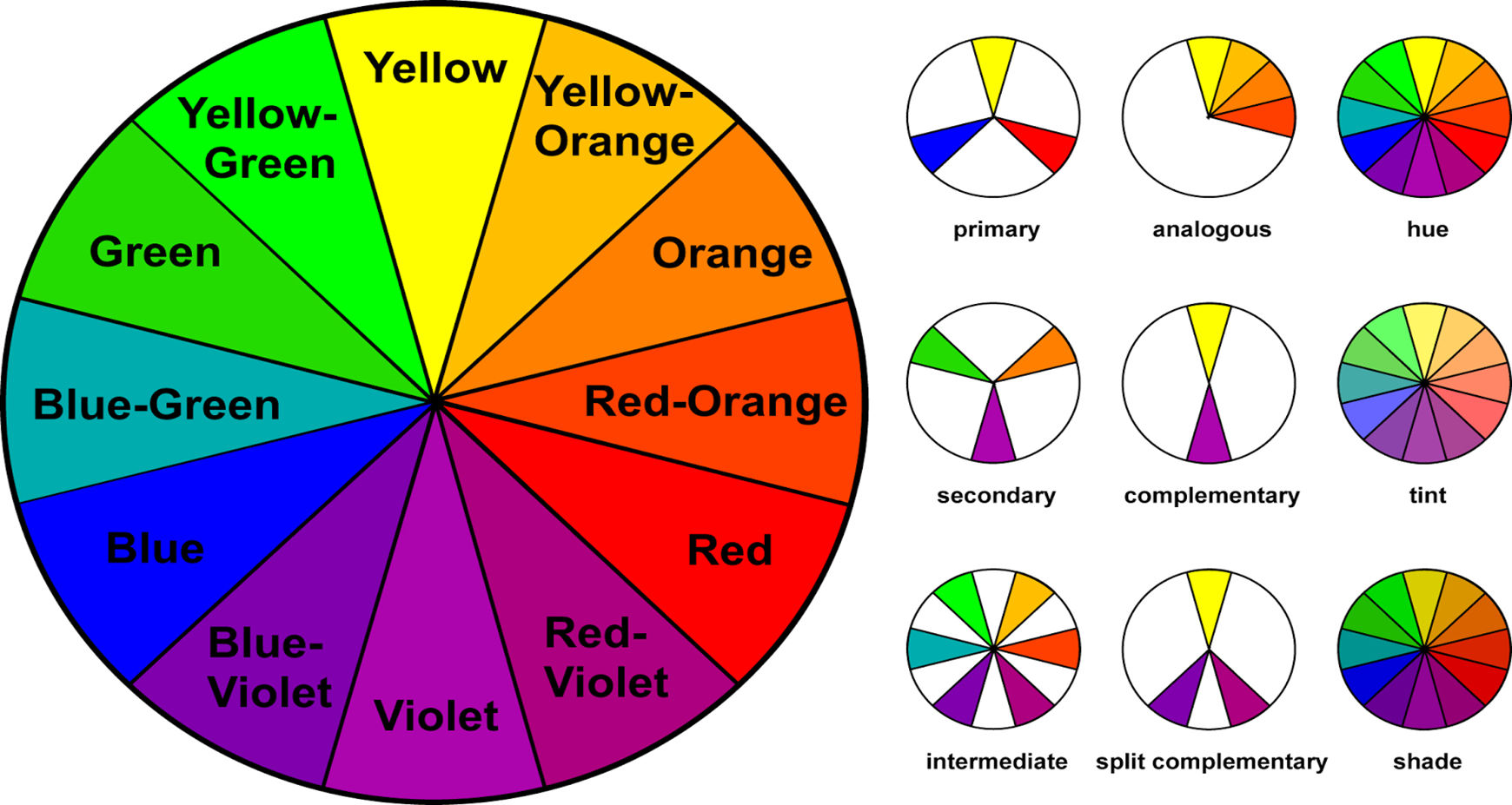 Split Complementary Colour Scheme Eresting