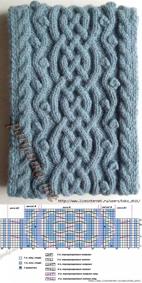 Photo of #knitting #knittingpatterns #stricken #strickmuster #knittingcharts