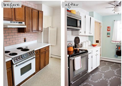 remodel kitchen budget