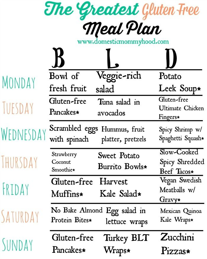 easy meal diet plans for free