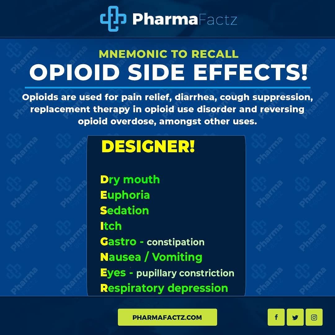 List Of Opioids From Strongest To Weakest Addiction Resource