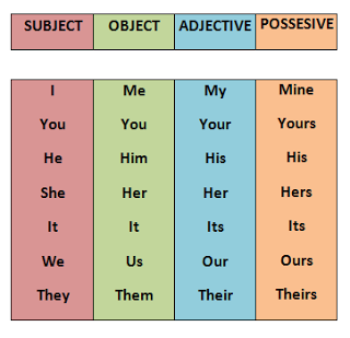 Homework helper adjectives