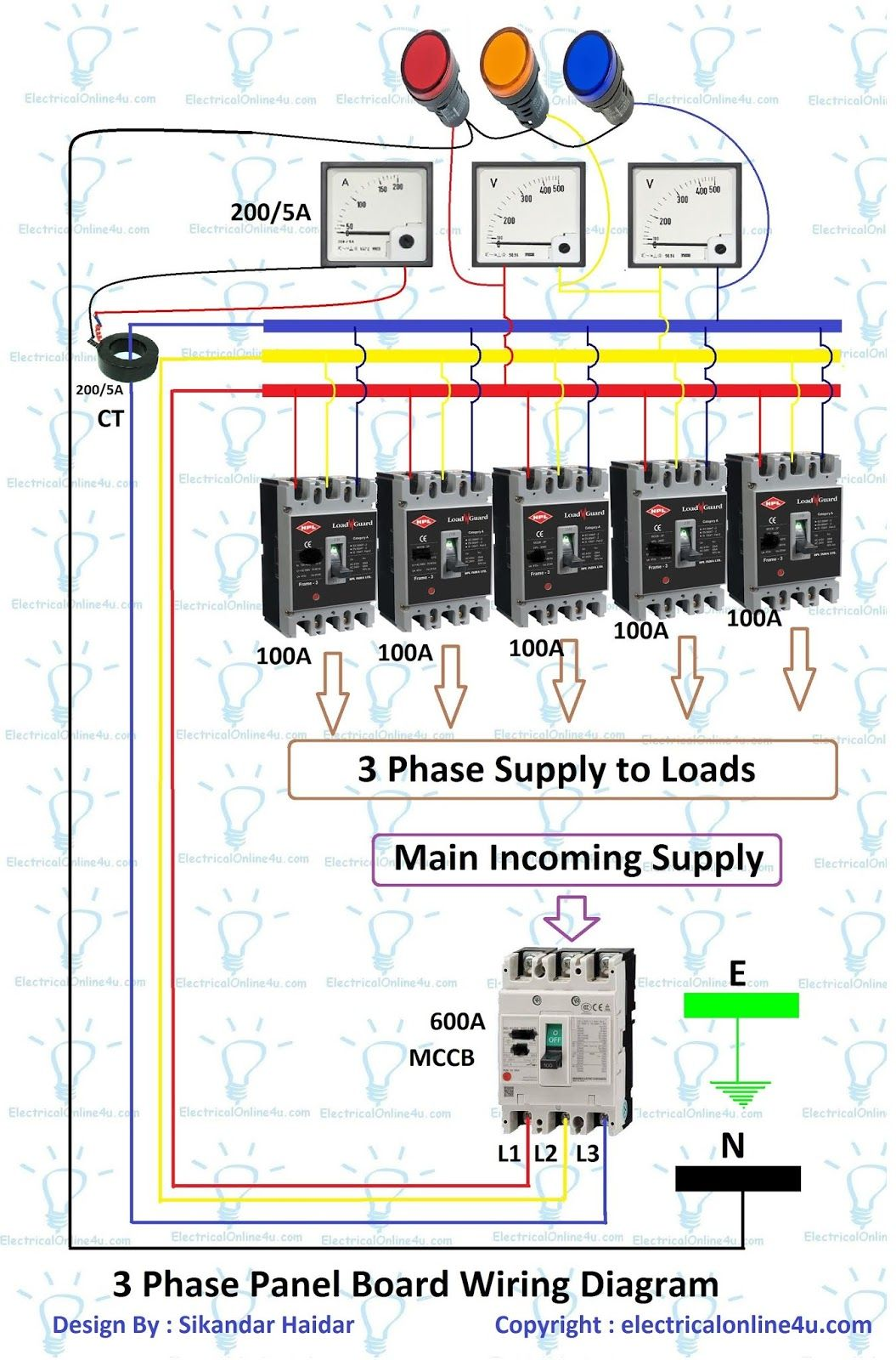 3 Phase Distribution Board Wiring Diagram Electrical Tutorials Distribution Board Electrical Circuit Diagram Electrical Wiring Diagram