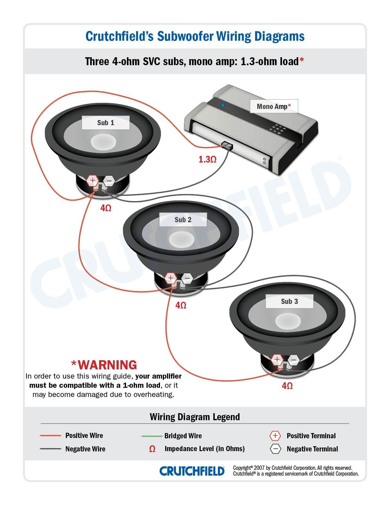 subwoofer wiring diagrams \u2014 how to wire your subs regarding Sub 2 Ohms Wiring