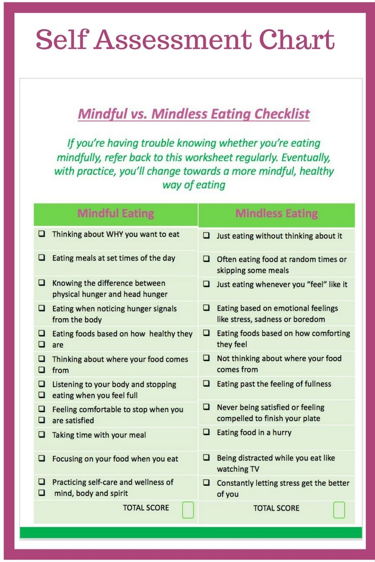 Are You Aware Of Your Eating Habits Do This Quick Assessment And See If You Are Mindfully Or Mindlessly Eating Mindful Eating Mindfulness Mindless Eating