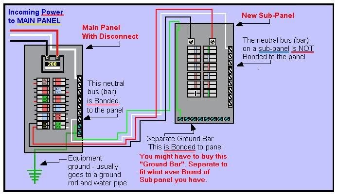 Main Panel To Sub Wiring Diagram 2003 Dodge Grand Caravan Sport I Have A 4 Circuit Lug Converted Breaker
