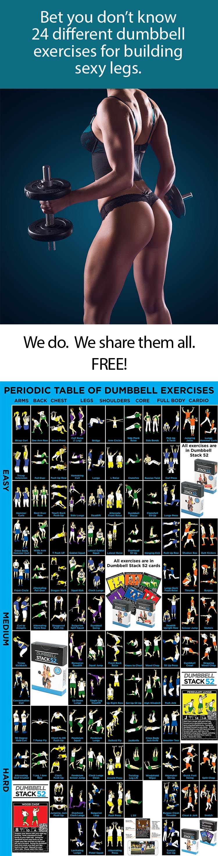 Periodic Table of Dumbbell Exercises #dumbbellexercises
