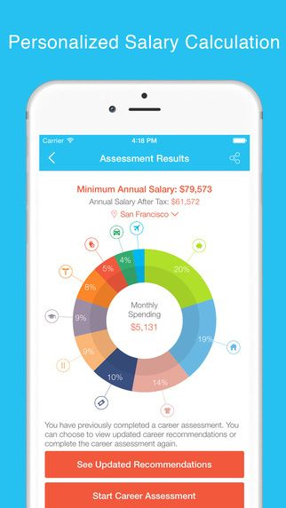 PathSource Career \ Job Search Jobs That Fit Your Salary Needs - best job search apps