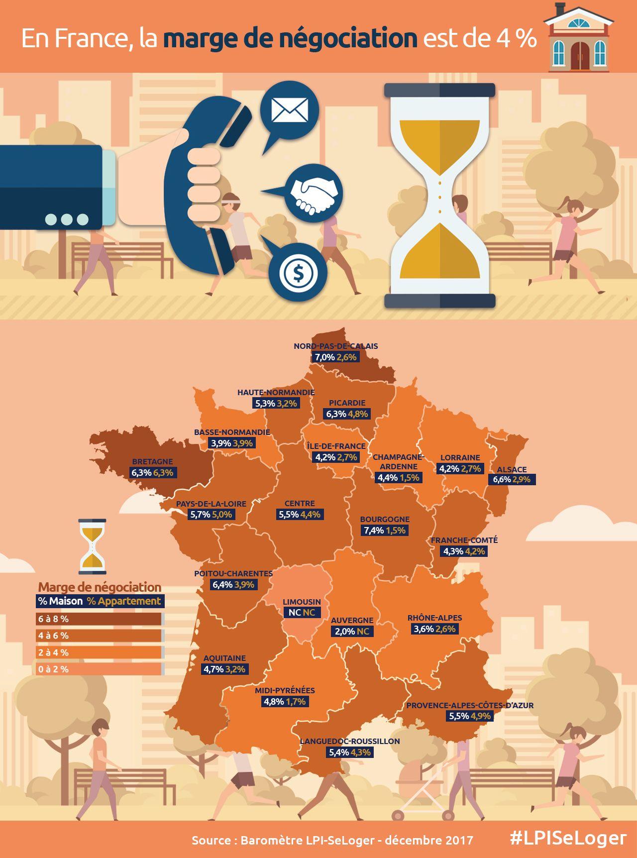 Infographie Realisee Pour Seloger Sur La Marge De Negociation