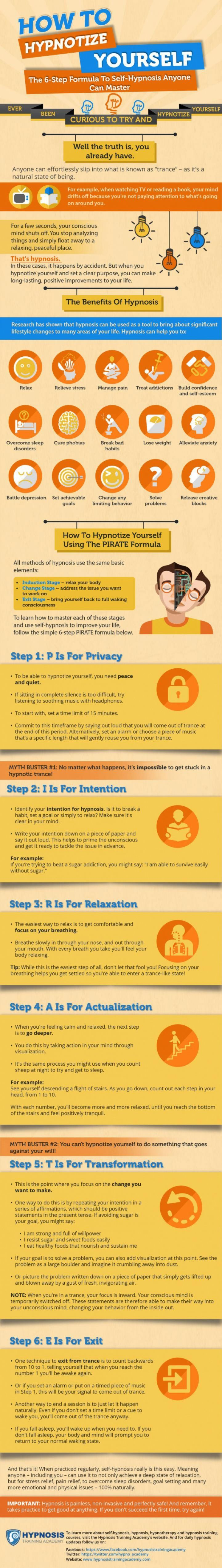 How To Hypnotize Yourself The 6 Step Formula To Self Hypnosis Anyone Can Master Infographic Learn Hypnosis Hypnosis Hypnotize Yourself