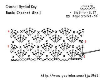 Crochet Geek Basic Crochet Shell Stitch Crochet Shell Stitch Crochet Geek Crochet Basics