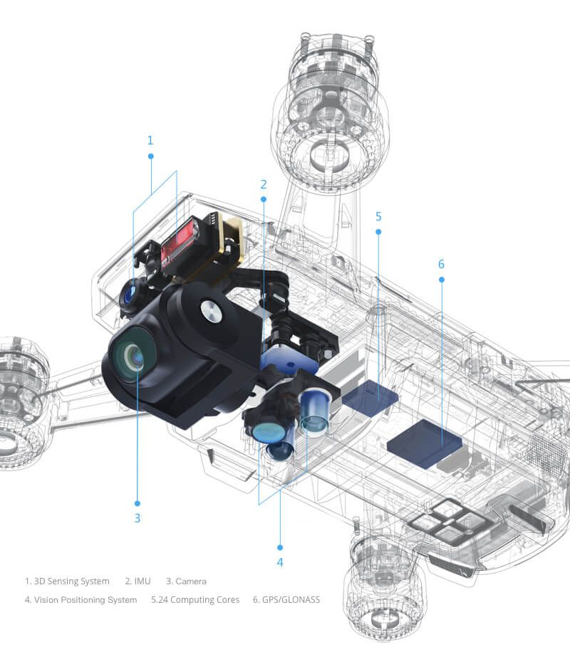 Фильтр нд16 для бпла spark симулятор беспилотника