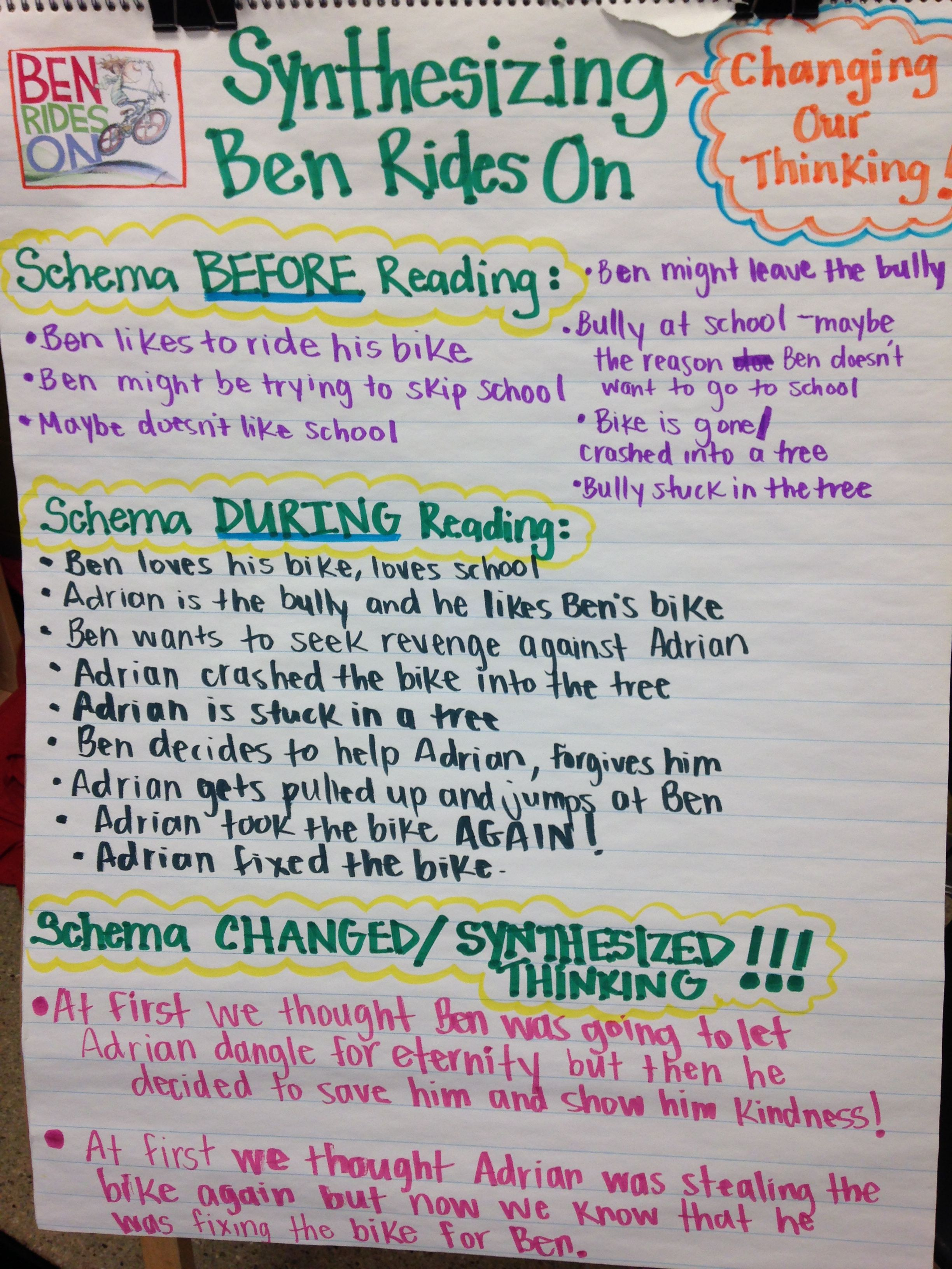 small resolution of Synthesizing anchor chart   Reading anchor charts
