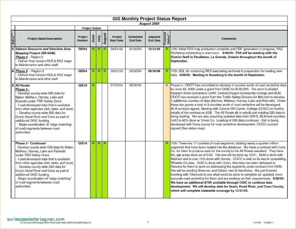 Project Status Report Template Excel Schedule Update With ...