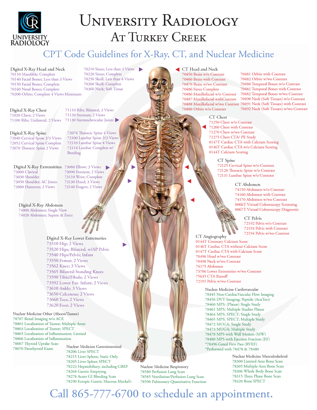 University radiology at turkey creek cpt code guidelines anatomy nursing students fandeluxe