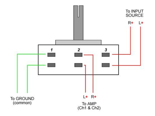 connecting a volume control  potentiometer   pot to an amp