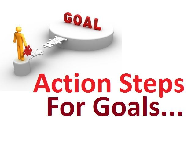 Image result for action as well as creative visualisation