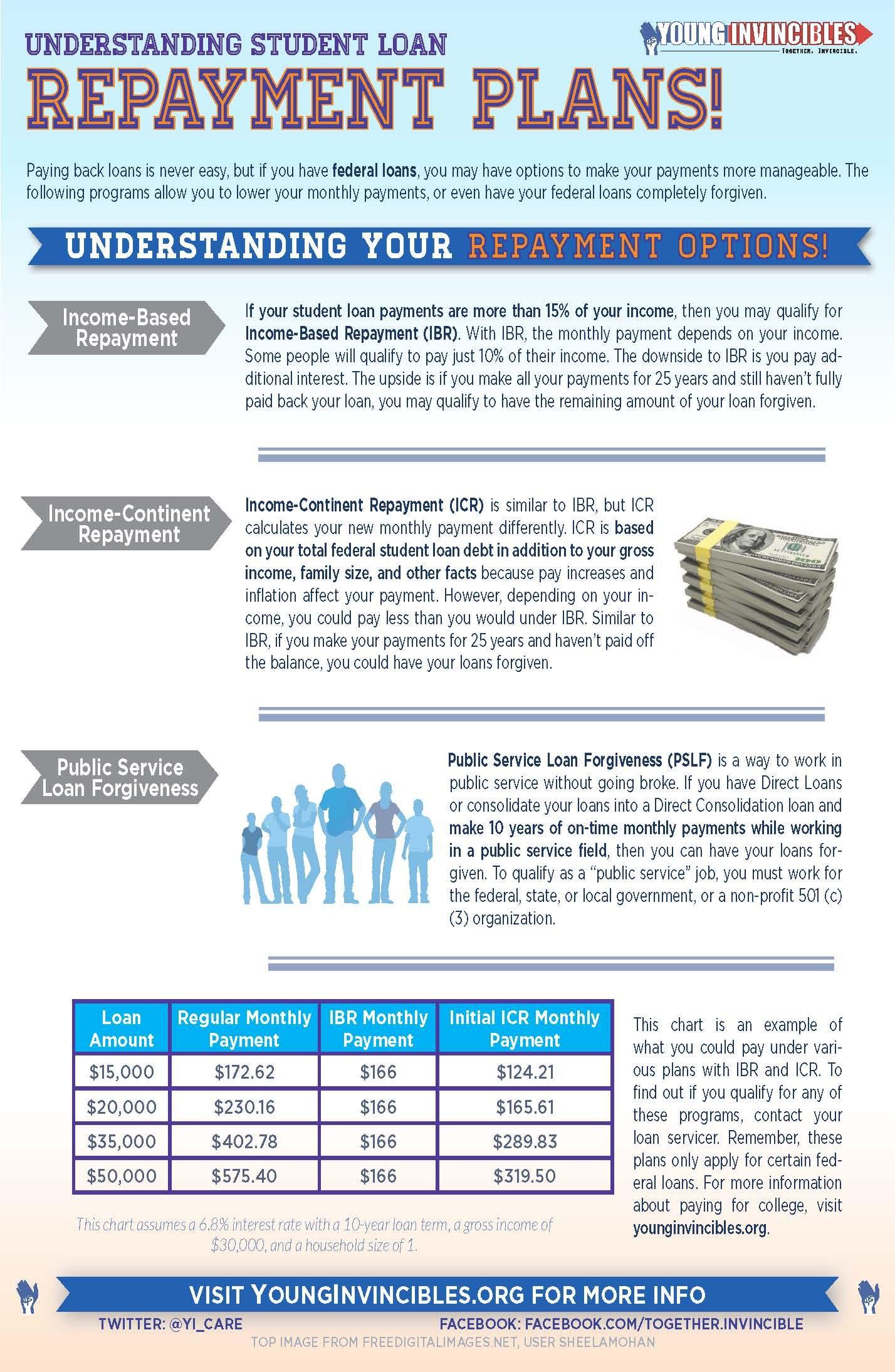 Understanding Student Loan Repayment Plans 2015. | STUDENT LOAN REPAYMENT | Student loan ...