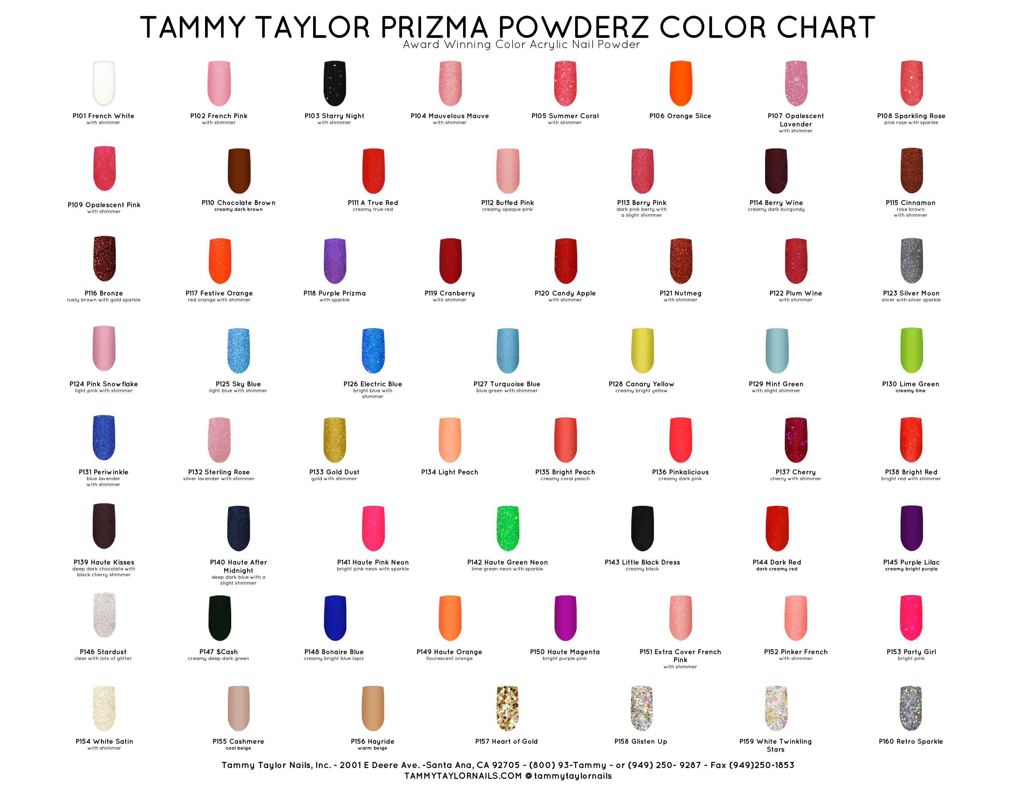Updated Tammy Taylor Prizma Chart Tammy Taylor Tammy Taylor