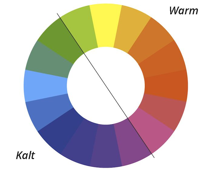 welche farben passen zusammen ostseesuche com. Black Bedroom Furniture Sets. Home Design Ideas