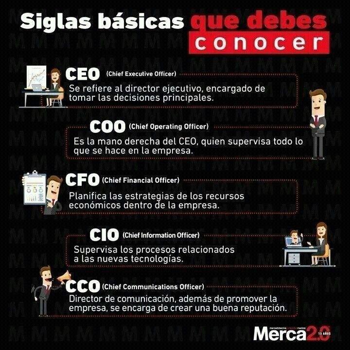 Emprendedor  Siglas básicas que debes conocer #CEO  Gerente
