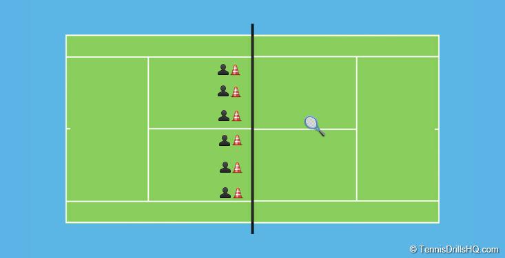 Kids Tennis Fruit Salad Tennis Drills Kids Tennis Tennis Lessons For Kids