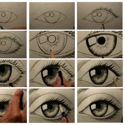 dessiner un oeil dessiner pinterest dessiner yeux. Black Bedroom Furniture Sets. Home Design Ideas