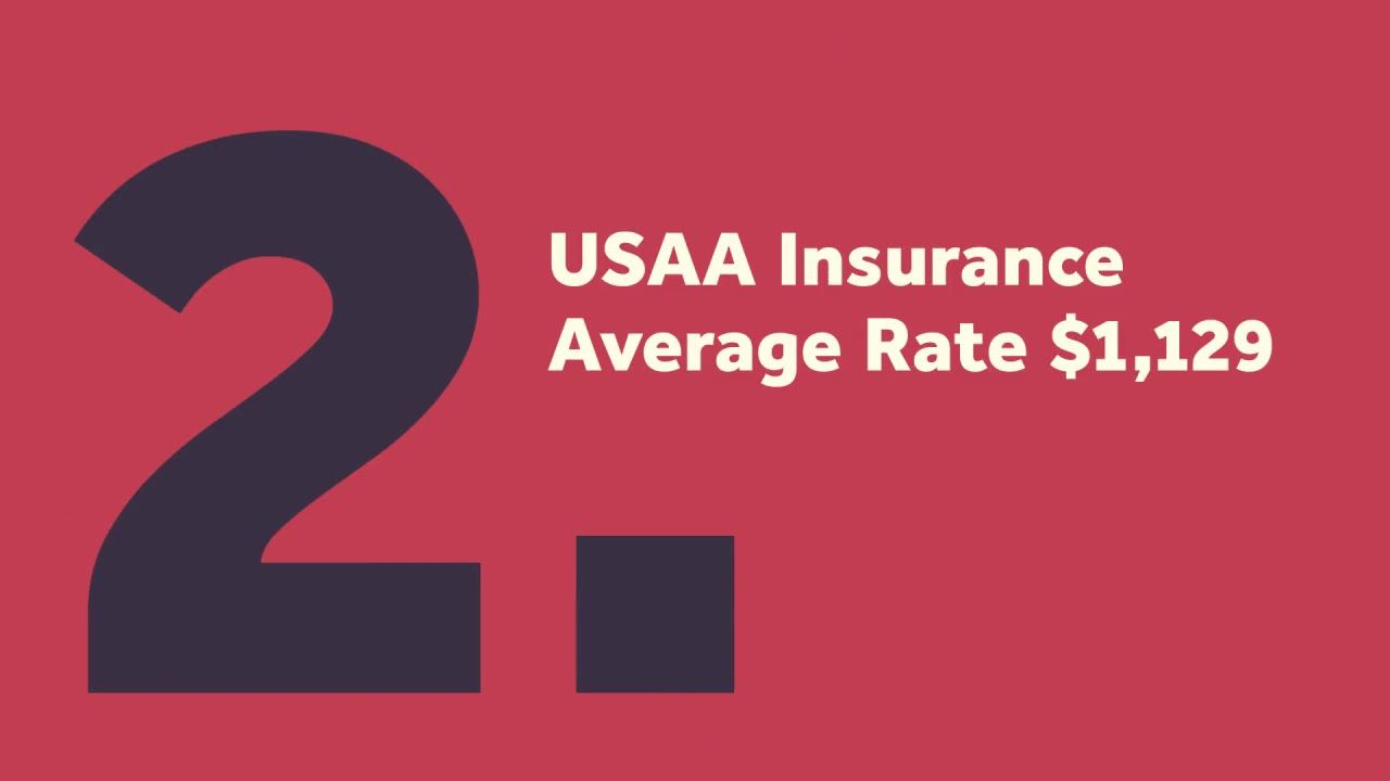 Usaa Insurance Quotes Cool Compare Average Rates From Top 5 Cheap Car Insurance Companies In