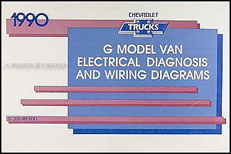 1990 chevy g van wiring diagram manual g10 g20 g30. Black Bedroom Furniture Sets. Home Design Ideas