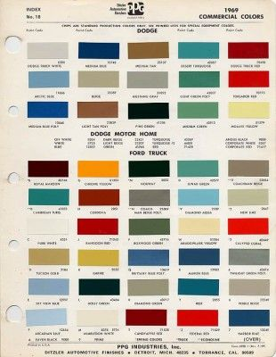 PPG Industries - 1969 Ford Paint Codes - Our 1969 Ford Bronco original colors - Candy Apple Red and Wimbledon White (Bronco Fix)