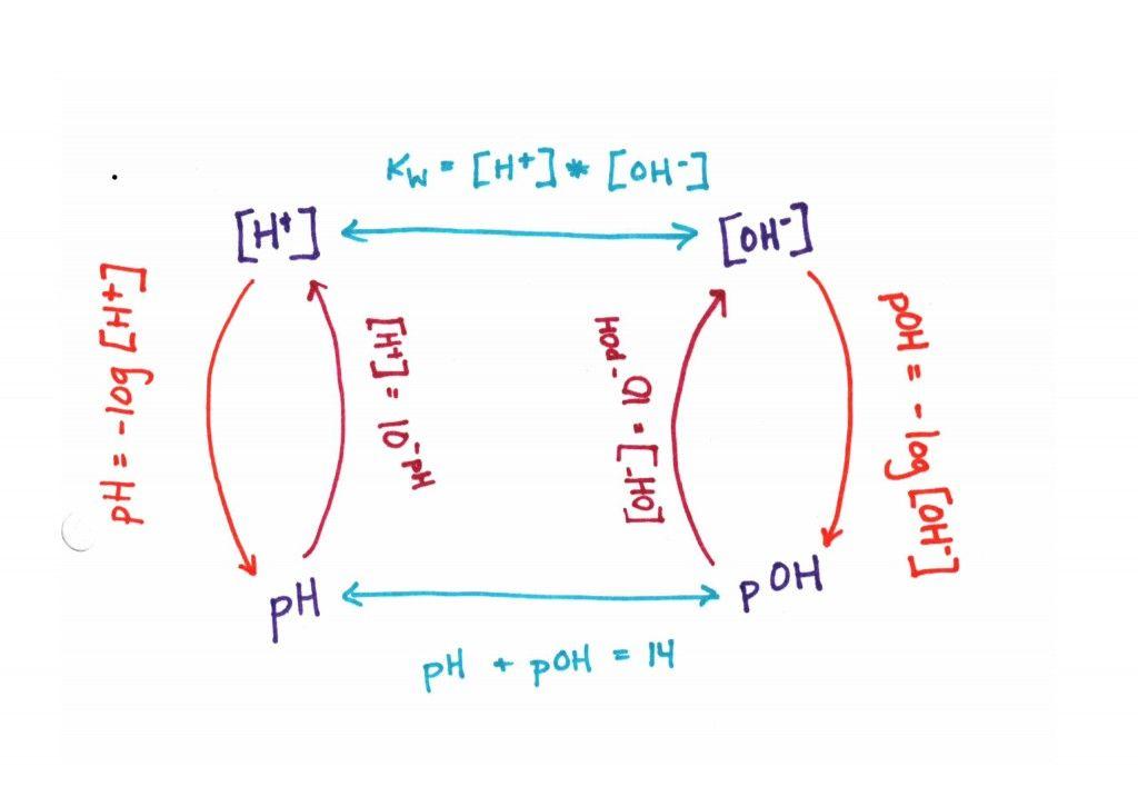Negative Exponents Worksheet Exponent Worksheets Negative Exponents Worksheets