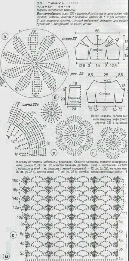 El esquema de la túnica de crochet