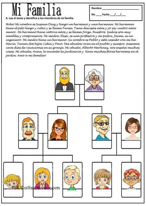 MI FAMILIA | teaching spanish | Pinterest