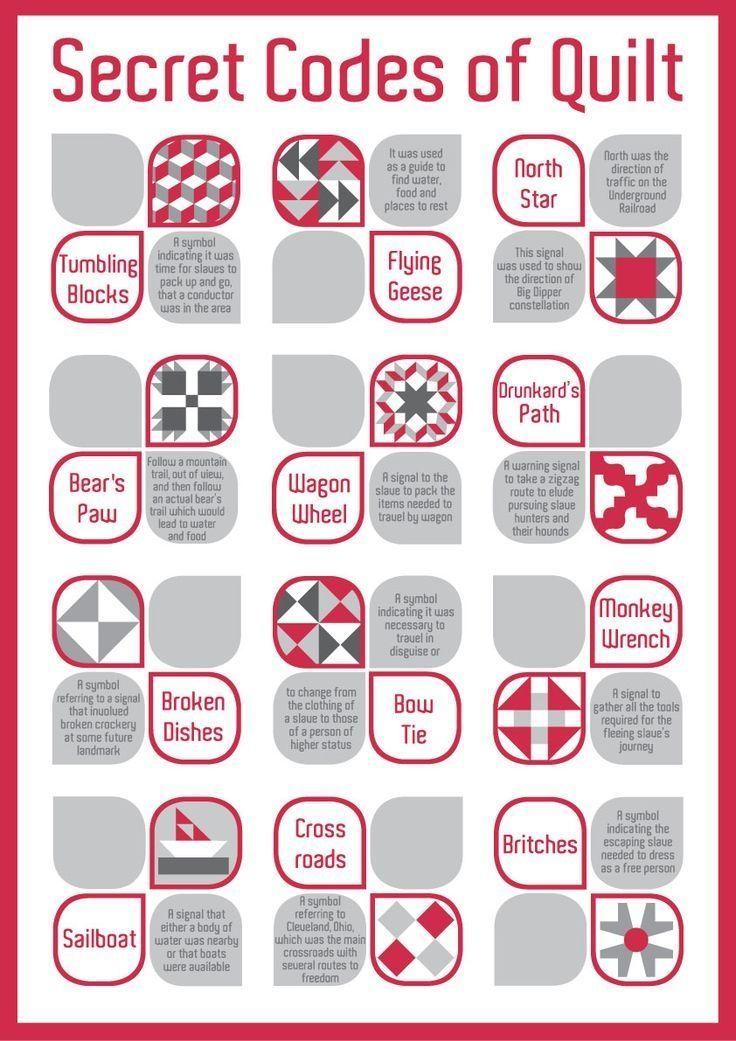 Image result for underground railroad quilt blocks - Visit to grab ... : railroad quilt block - Adamdwight.com