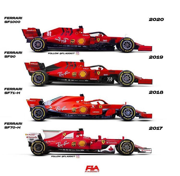 Pin By J Sramko On Formula 1 In 2020 Ferrari Racing Ferrari F1 Ferrari