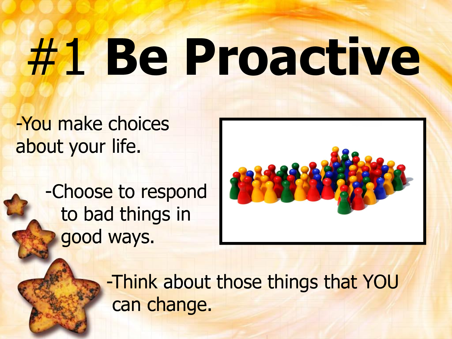 Think Win Win Examples The Seven Habits Of Highly Effective People