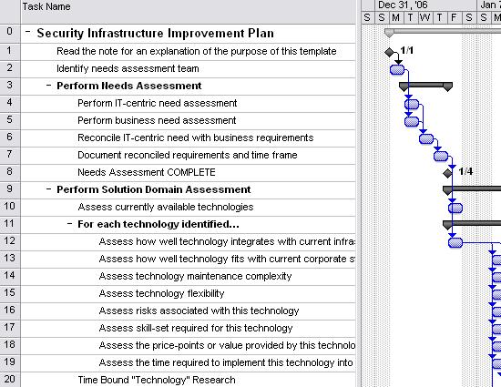 security infrastructure improvement plan