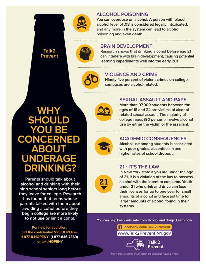 Why You Should Be Concerned About Underage Drinking Alcohol Awareness Underage Drinking Prevention Underage Drinking