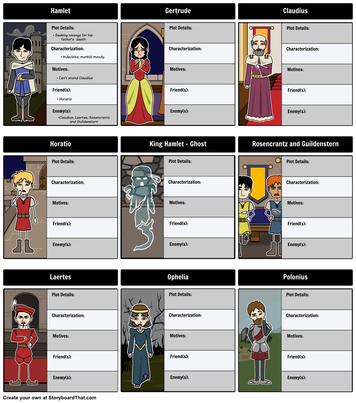 an analysis of characters and tragedy in macbeth a play by william shakespeare Shakespeare study guides here you will find a detailed analysis of selected plays, including information on the major characters and themes, study questions, annotations, and the theatrical history of each drama.
