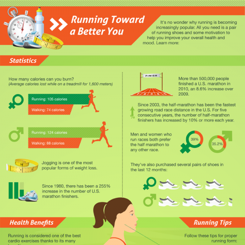 Running Towards A Better You All You Need Is Running Shoes And You Re Off How To Better Yourself Infographic Health Yoga Funny