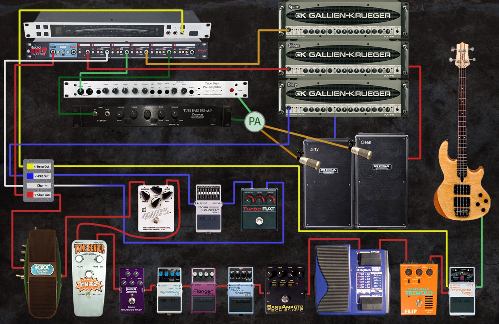 justin chancellor pedalboard google search tool justin chancellor pedalboard bass amps. Black Bedroom Furniture Sets. Home Design Ideas
