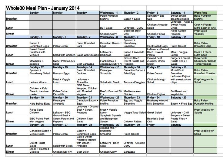 Image result for whole 30 meal plan | Meal plans | Pinterest ...