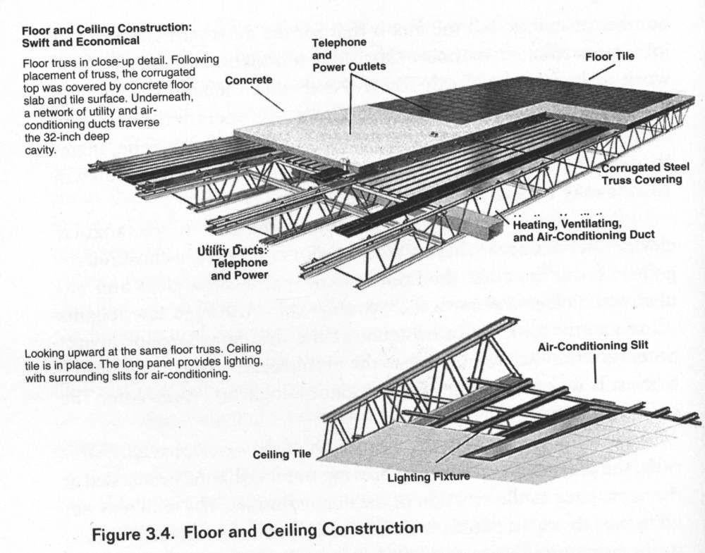 Http Jnocook Net Texts Bin Truss Jpg Precast Concrete Roof Structure Steel Trusses