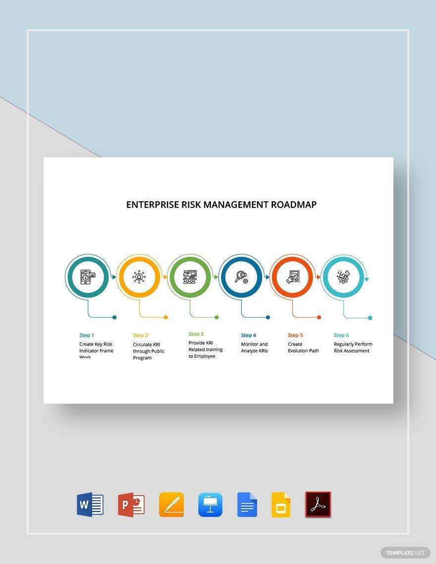 Risk Management Overview (PowerPoint) Risk management