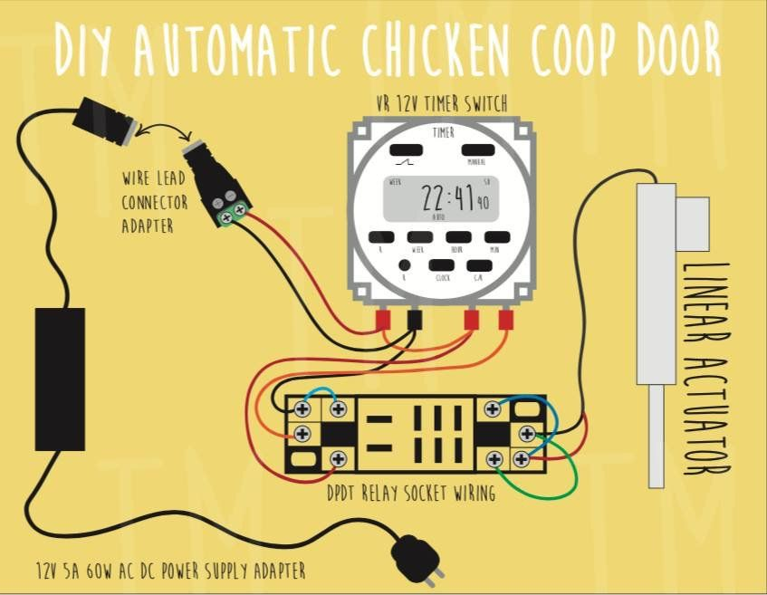 My Diy Automatic Chicken Door Backyard Chickens Automatic Chicken Door Automatic Chicken Coop Door Chicken Coop