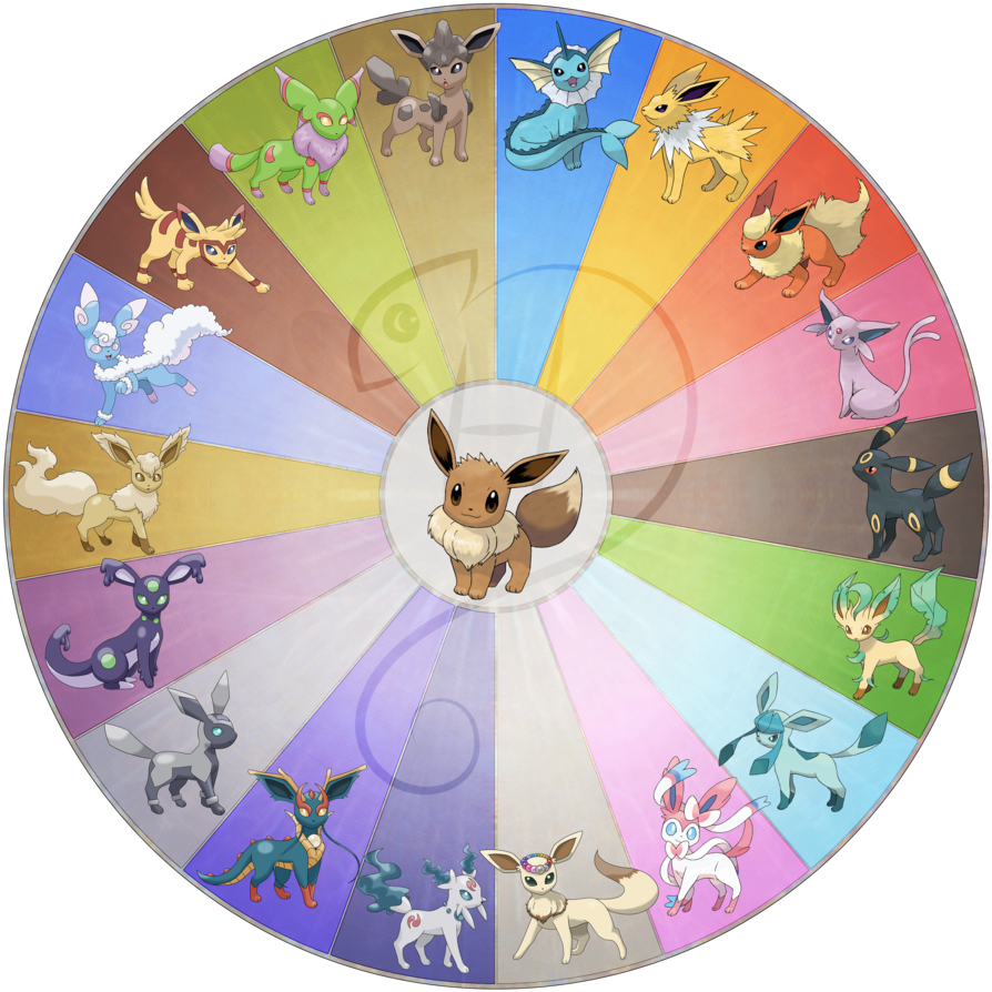So Now That I'm Finally Done Making All The Eeveelutions
