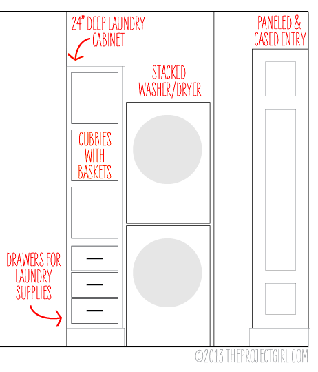 Laundry Nook Design With Deep Cubbies For Laundry Baskets (they Are Putting  A Stacked Washer