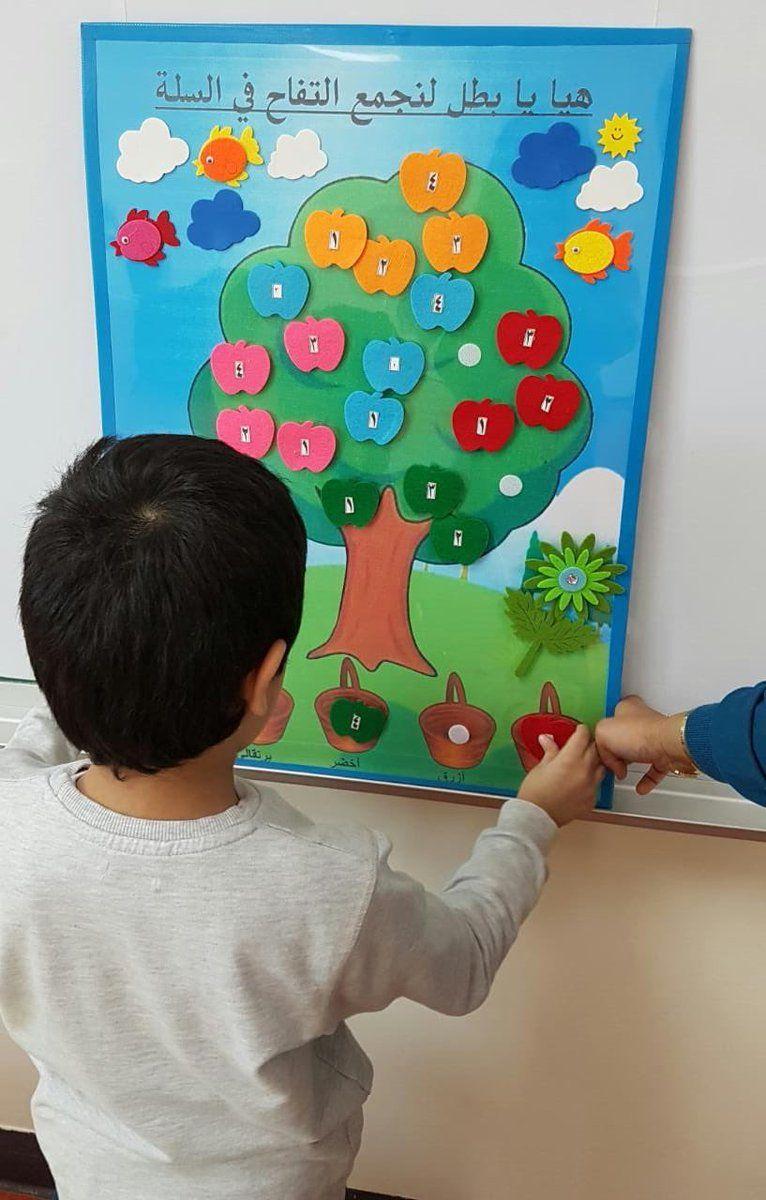 Pin By Sarah On افكار وسائل تعليميه لذوي الاحتياجات الخاصه Office Supplies